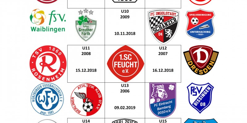 3. Rahmer Hallenmasters Serie 2018/2019
